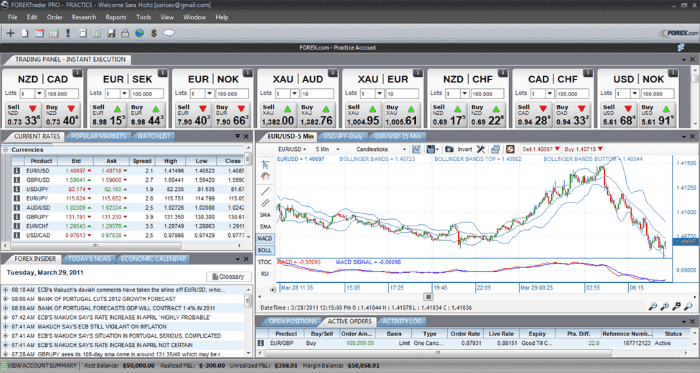 Automatische Trading Software